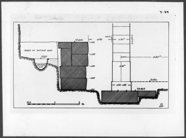 """American School of Classical Studies at Athens. """"East-west section through back wall of Stoa of Zeus, Retaining wall and potter's shop."""" Illustration. Hesperia : Journal of the American School of Classical Studies at Athens. 6 (1937), p. 20, fig. 11 http://www.agathe.gr/id/agora/image/1997.03.0089"""