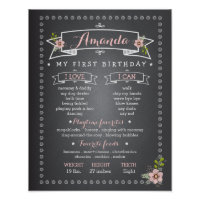 Chalkboard Baby First Birthday Poster