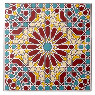Islamic Ceramic Tiles