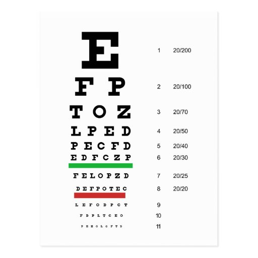 Herman Snellen Eye Chart to Estimate Visual Acuity