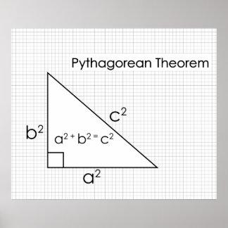 Mathematics Classroom Posters, Mathematics Classroom Prints