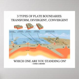 Plate Tectonics Posters   Zazzle