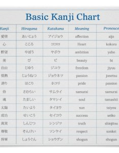 also basic kanji chart zazzle rh
