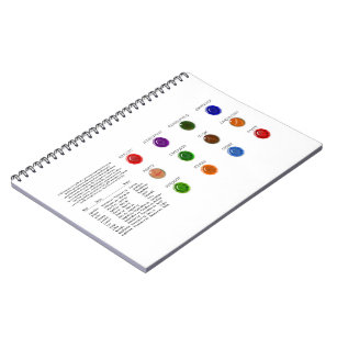 Birthstone Notebooks & Journals | Zazzle