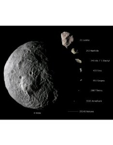 Comparative size chart of nine asteroids also zazzle rh