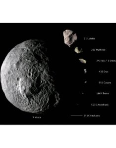 Comparative size chart of nine asteroids postcard also zazzle rh