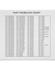 also dart double out chart nice size quality zazzle rh
