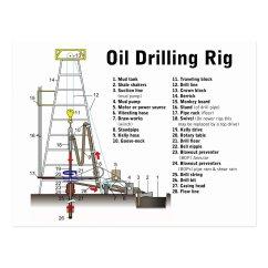 Oil Rig Diagram Overhead Door Wiring Well Bing Images
