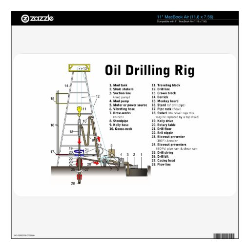 Diagram of an Oil Drilling Rig Tower Skin For MacBook Air