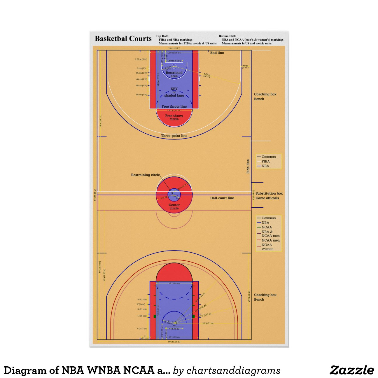 ncaa basketball court diagram danfoss 3 port motorised valve wiring of nba wnba and fiba poster