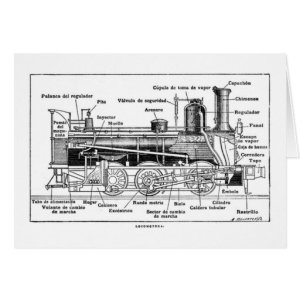 Diagram of Steam Engine Card | Zazzle