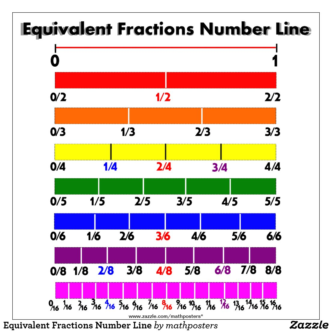 Fractions On A Number Line Clip Art