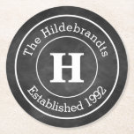 Faux Chalkboard Monogram Personalized Round Paper Coaster