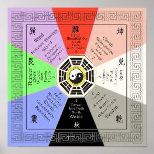 taoism posters prints zazzle