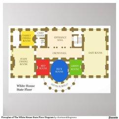 White House Diagram Gm 3 Wire Alternator Floorplan Of The State Floor Poster