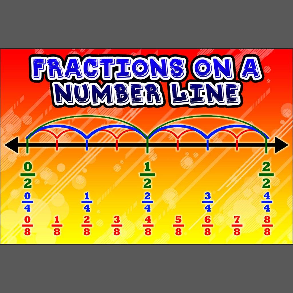 Fractions On A Number Line Worksheet Tes