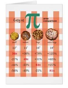 also pizza pi comparison math chart zazzle rh