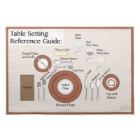 Placemat - How to set the table | Zazzle