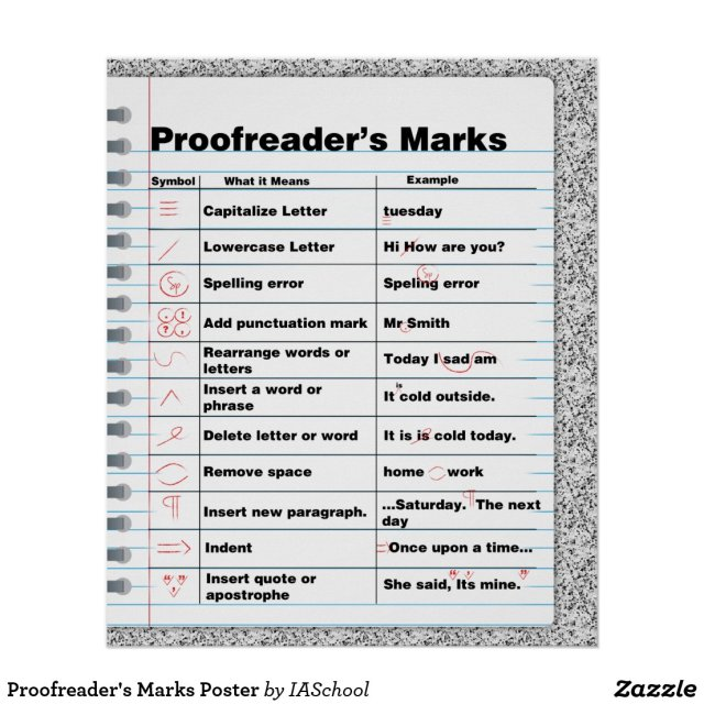 Proofreaders Marks Poster