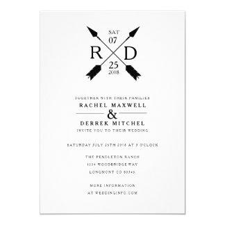 Www Wedding Invitations Cute As Invitation Templates On Pocket
