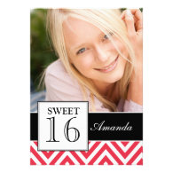 SWEET SIXTEEN PARTY RED CHEVRON PERSONALIZED INVITES