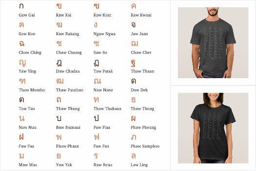 Thai Alphabet by Consonant Class