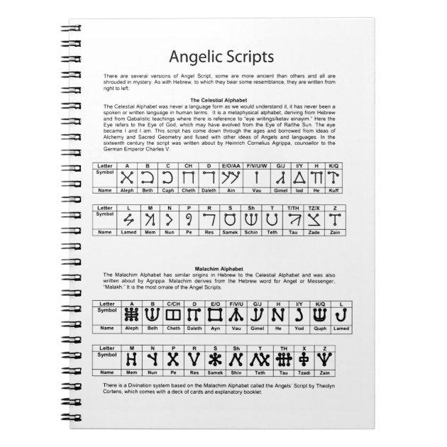 The Celestial Alphabet Angelic Script Chart Spiral