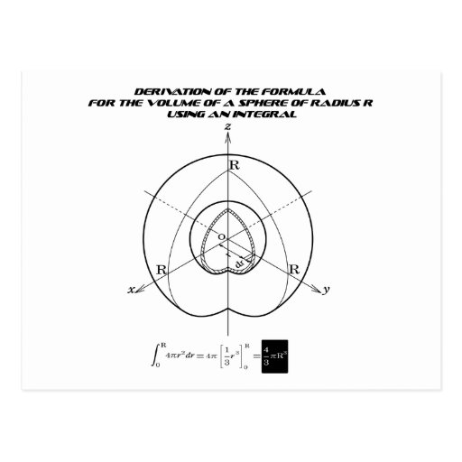 Why is the derivative of the volume of a sphere equal to