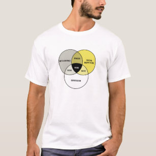 diagram of a nerd wiring outlet to switch light venn t shirts shirt design printing zazzle geek dork dweeb