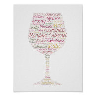 Wine Words World Poster