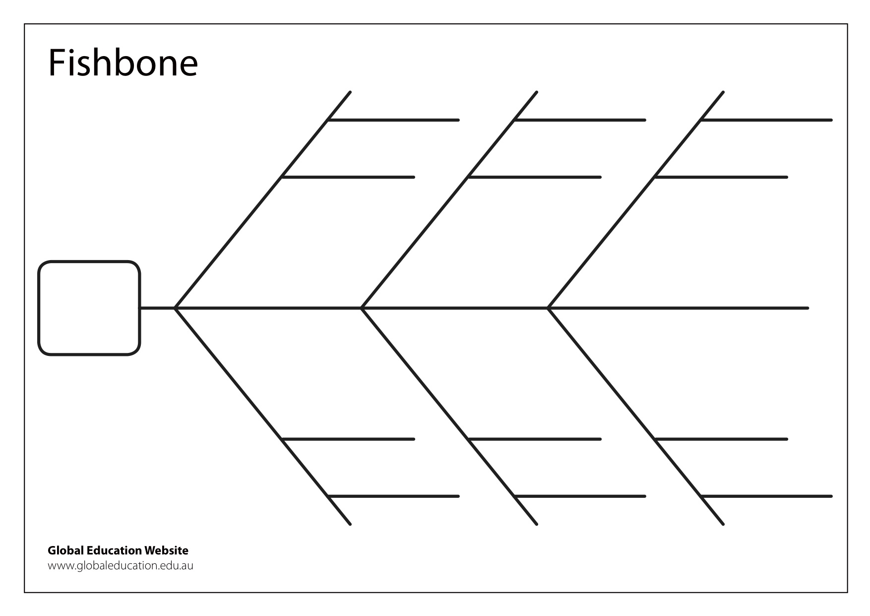 Printable Fishbone Graphic Organizer
