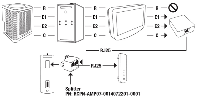 access control wiring examples