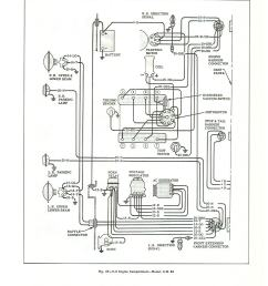 1963 chevy c10 wiring harness wiring diagram advance 1963 chevy truck wiring harness 1963 chevy c10 [ 864 x 1136 Pixel ]