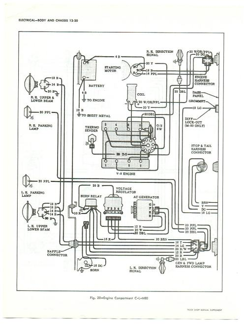 small resolution of 1966 chevy truck wiring harness wiring diagram schematics 1978 chevrolet blazer wiring diagrams 1966 chevy c10