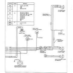 86 Chevy Truck Alternator Wiring Diagram Honda Xrm 110 Cdi Ray S Restoration Site Gauges In A 66 1966 Tail Light Rear Body