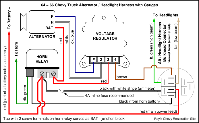 86 chevy truck alternator wiring diagram triumph symbols ray s restoration site gauges in a 66 i do not have that page ready to upload yet but the meantime here are some of new diagrams drawn show gauge