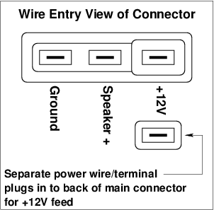 Xlr Female Speaker Wiring Diagram : 33 Wiring Diagram