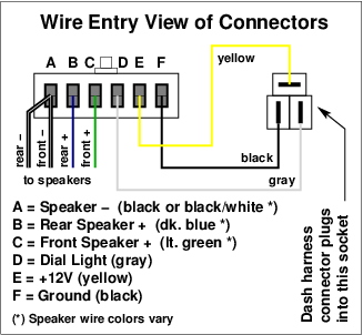 1987 Delco Radio Wiring Diagram : 31 Wiring Diagram Images