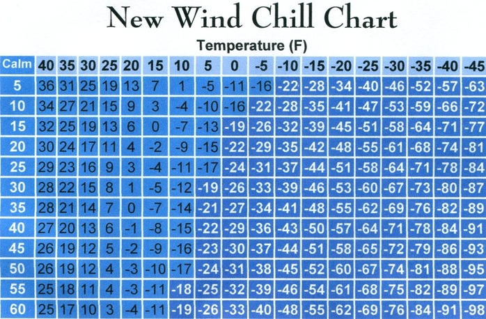 Picture wind chill chart also richard  rosalie  homepage rh rmennis weebly