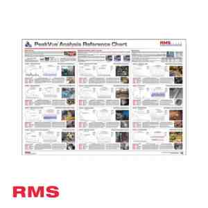 rms products training peakvue stress wave analysis wall chart