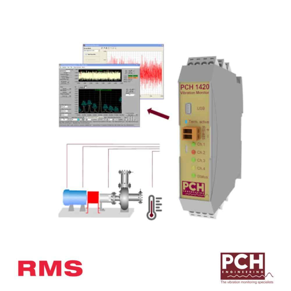 PCH 4-Channel Vibration Monitor