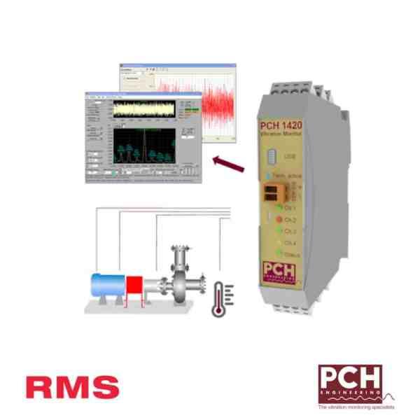 RMS Vibration Monitor PCH 1420