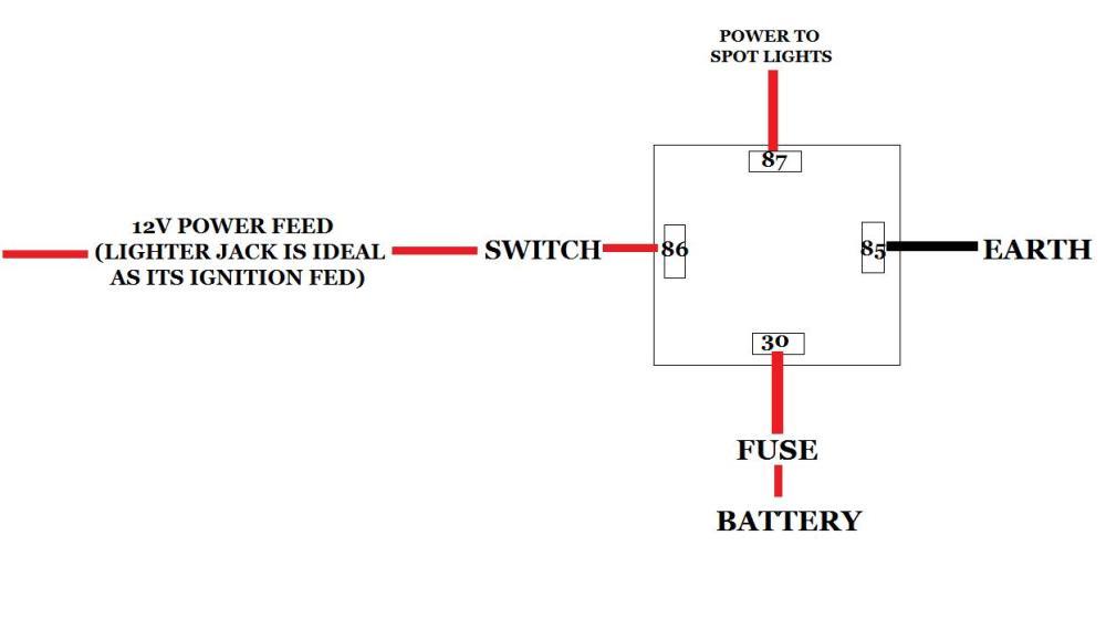 medium resolution of spotlight wiring help im a complete noob rms motoring forum l200 spotlight wiring diagram source 12v