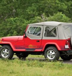 1989 jeep wrangler islander [ 1920 x 1440 Pixel ]