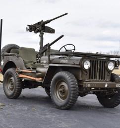1951 willys army jeep [ 1920 x 1440 Pixel ]