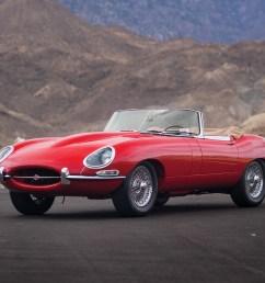 1965 jaguar e type series 1 4 2 litre roadster [ 1920 x 1440 Pixel ]