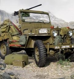 1952 willys m38 korean war jeep [ 1920 x 1440 Pixel ]
