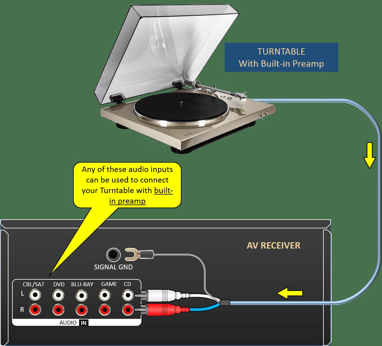 turntable cartridge wiring diagram time delay relay onkyo quad