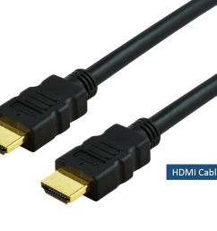 component video green blue red can transfer up to 1080i resolution and is considered the next best way to transfer video signal aside from hdmi  [ 1276 x 1125 Pixel ]