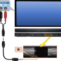 Hdmi Setup Diagram 5 Pin Trailer Connector Heos Home Cinema Multiple Source Connection Tv Rca To 3 55mm Audio Plug